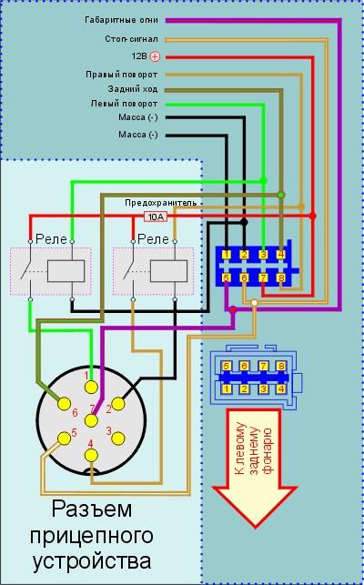 Розетка прицепа схема подключения фото 785