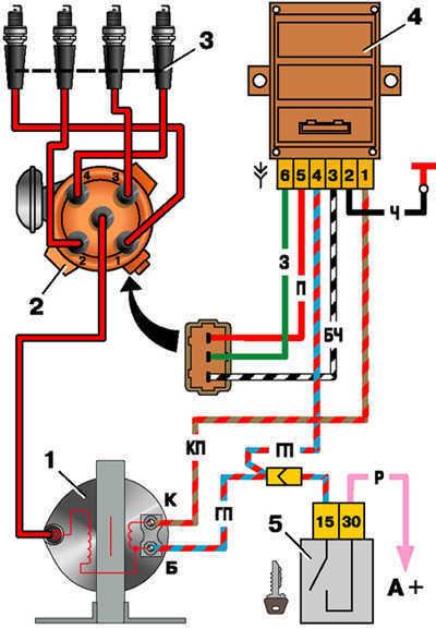 Бесконтактная система зажигания ВАЗ 2110