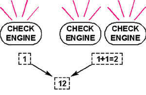 Считывание кодов ВАЗ 2110
