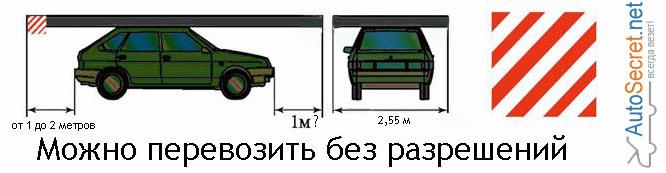 Пошаговая схема оформления разрешения на перевозку.