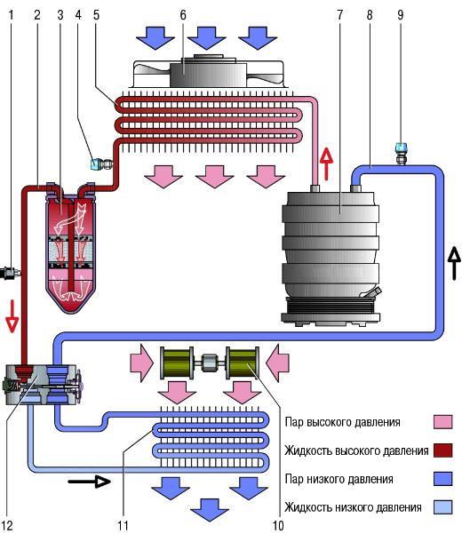 Как дует кондиционер схема направления потока воздуха Работа кондиционера. - Страница 53