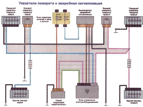 Схема подключения указателей поворота и аварийной сигнализации Рено Логан с 2014 года
