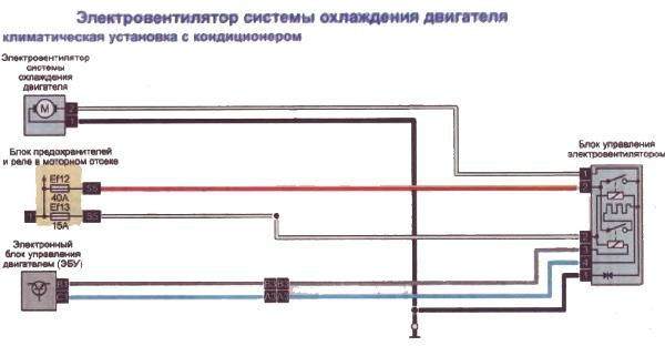 Схема включения вентилятора охлаждения логан 883