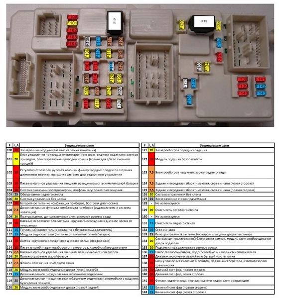Схема реле форд фокус фото 403