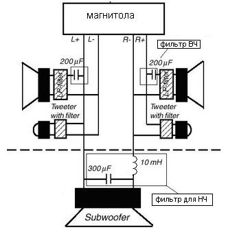 Простая схема фильтра для сабвуфера
