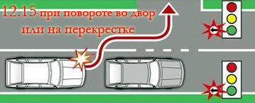 Штраф выезд на встречную полосу на перекрестке