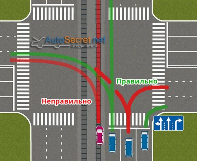 поворот со второго ряда на перекрестке
